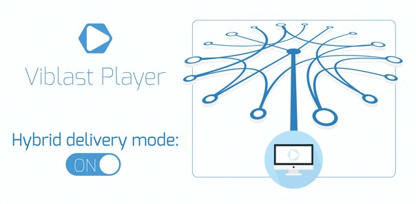 World's first P2P-capable HTML5 HLS player